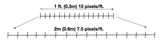 pixels per feet line