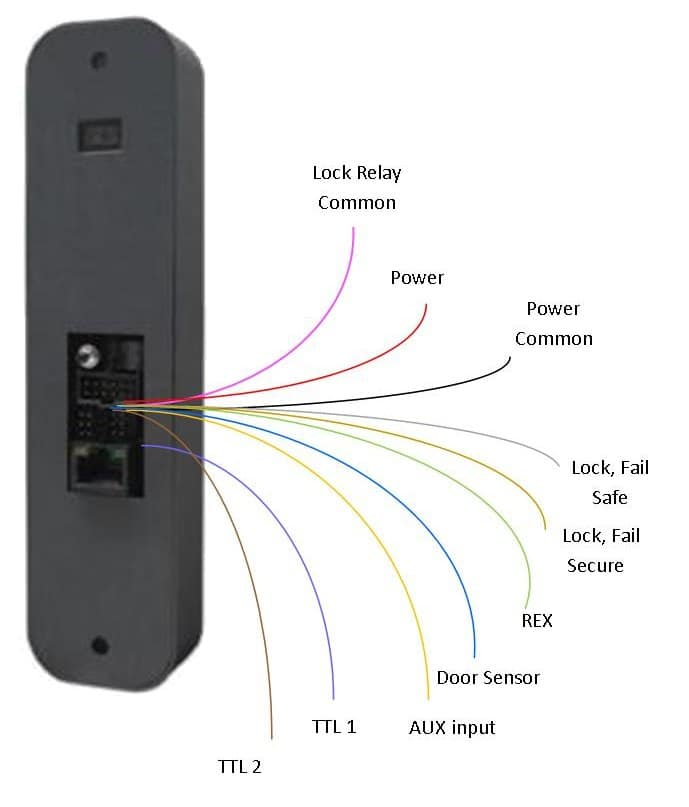 Antitheft Device likewise How To Install An Ip Door Access Control System in addition A Step By Step Guide To Trus T Lift further Access Control additionally Diagram Wiring Power Window. on power door lock schematic
