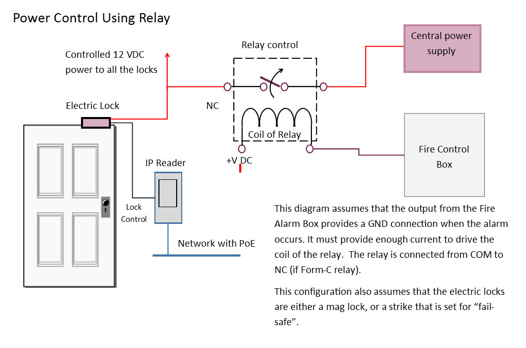 Door Relay Control Amp Fire Control Using A Relay Sc 1 St