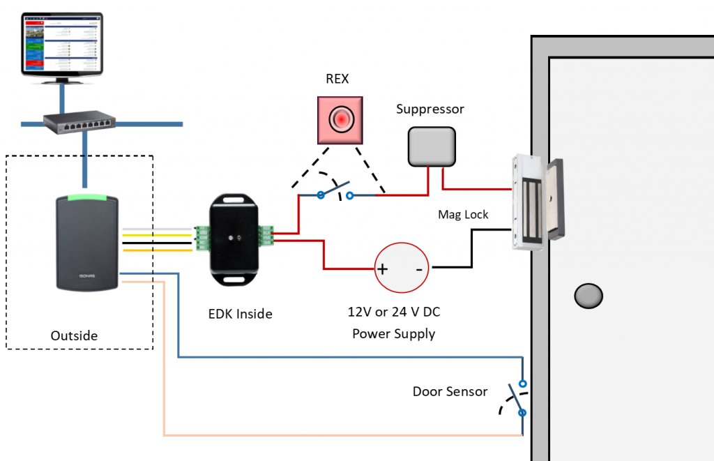 How to Wire Your Door Access Control System - Kintronics | Campus Security Wiring Diagram |  | Kintronics
