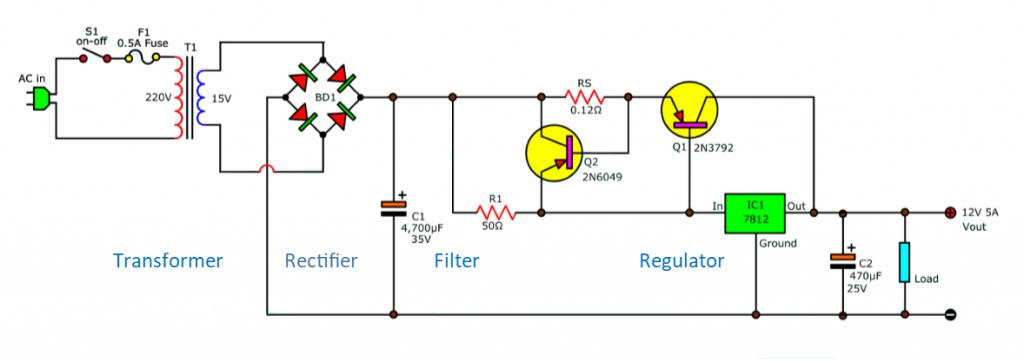 Linear Power Supply Circuit Diagram