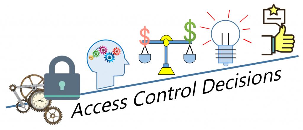 Access Control Decisions