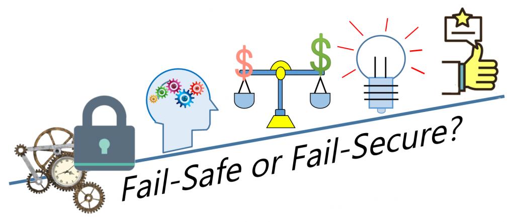 Fail-Safe or Fail-Secure Locks